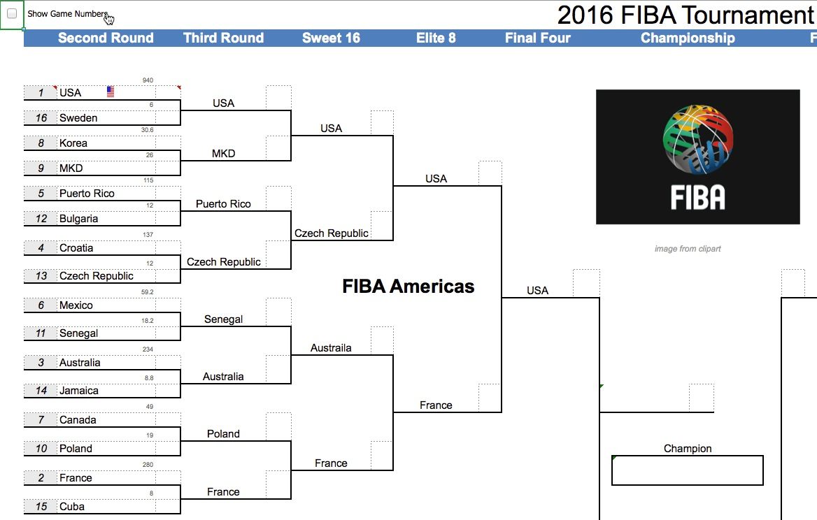 "Could a ""March Madness"" style FIBA Championship Tournament promote global growth for basketball?"