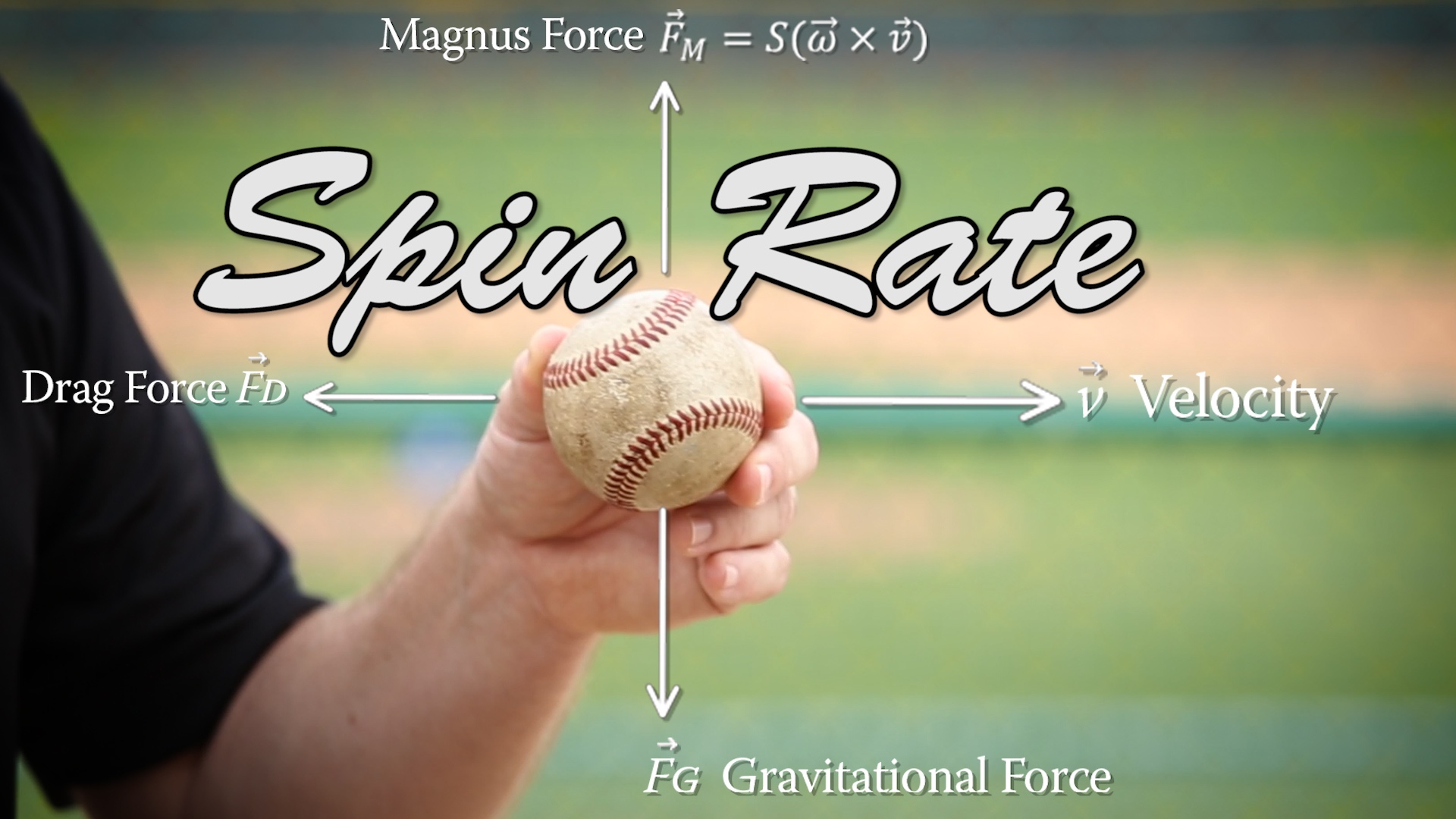 Baseball Pitching Tips – Spin Rate and Magnus Force Explained