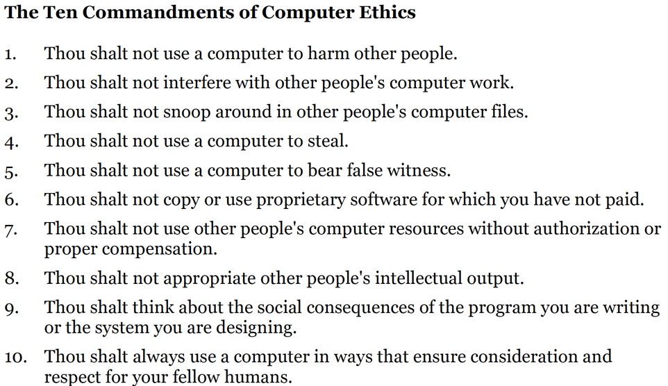 Ethics of computer and behavior in