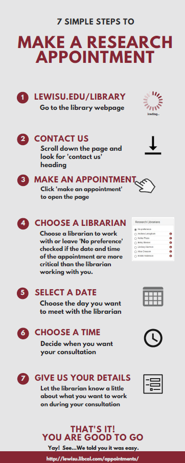 7 Simple Steps to Make a Research Appointment