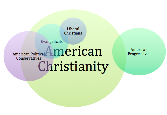 The 2016 Election: What's Religion Got To Do with It?